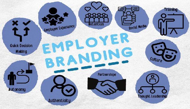 i-FM.net Branding: the edge in attracting talent